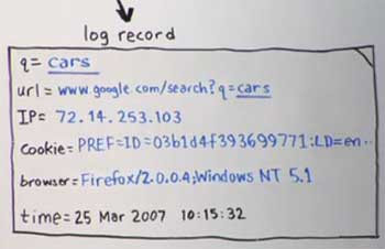 Google Search Log