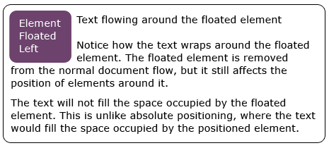 wrapping-float.png