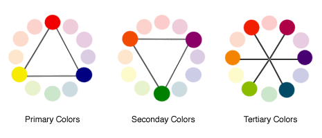 color-wheel-creation.png