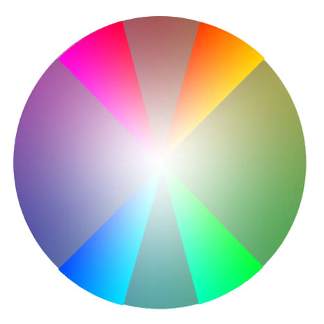 Split Complementary Color Schemes Are Created By Choosing One And Then Two More Colors That Adjacent To The Of Initial