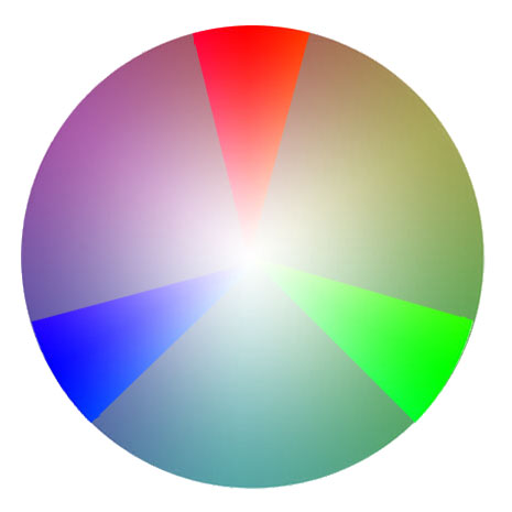Tetradic Quadratic Color Schemes Are Created By Choosing Colors At The Corners Of A Rectangle Inscribed On Wheel