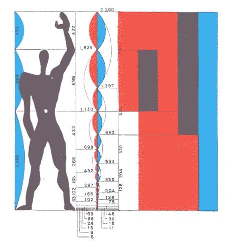 le Corbusier's modular man