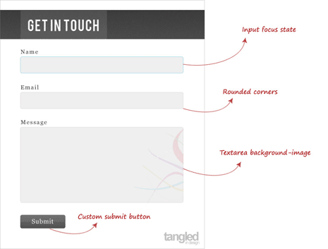 An html5 form by Tangled in design