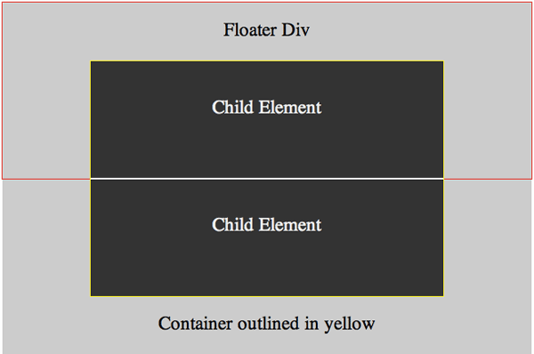 2 child elements vertically centered through use of a floater div