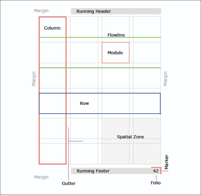 grid-anatomy.png