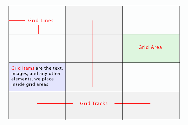 css-grid.png