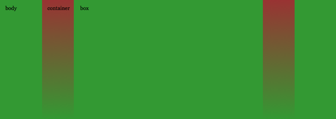 example: body and .box div showing a green background, while the .container div shows a red to green gradient as a background