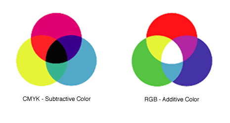 color-systems.png