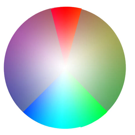 Color theory the color wheel and color schemes vanseo - Split complementary colors definition ...
