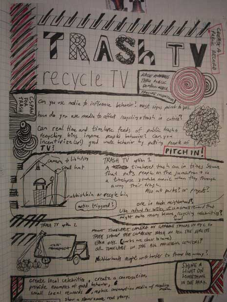 Handwritten notes for using media to give incentives for recycling trash