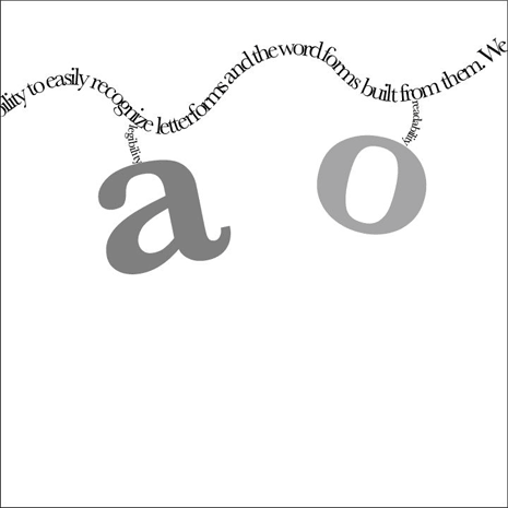 Legibility refers to the reader's ability to easily recognize letterforms and the word forms built from them