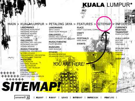 Sitemap mockup for fictional project on Kuala Lumpur