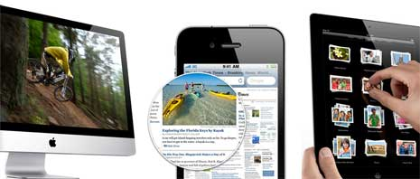 iMac, iPhone, and iPad