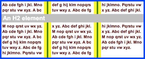 Screenshot showing subhead spanning columns