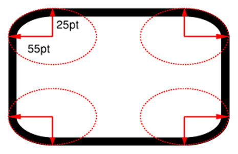 Diagram showing rounded corners created by different horizontal and vertical border-radius values