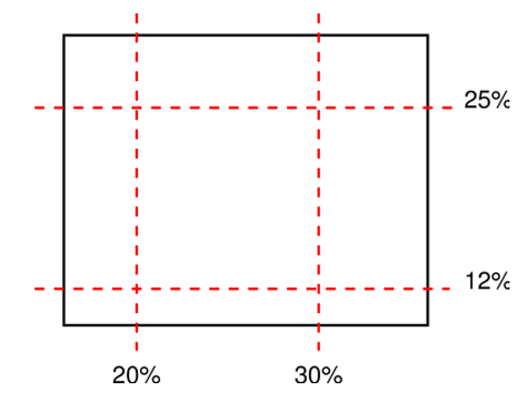 A rectangle divided into 9 unequal slices