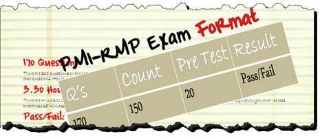 Instructions for exam format