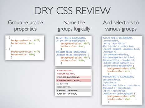 Presentation slide showing the steps for writing dry css that are described below