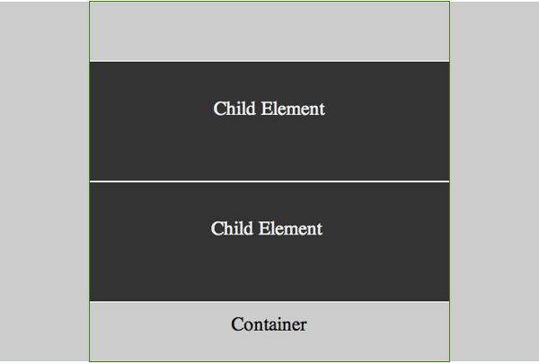 2 child elements centered using css tables