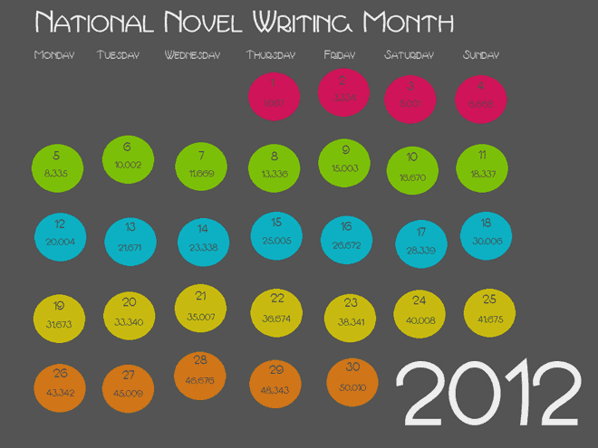 Calendar for national novel writing month