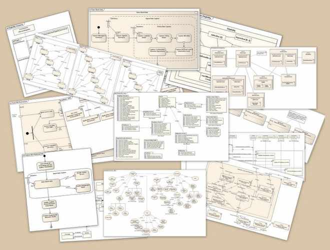 Unified Modeling Language (UML) diagrams