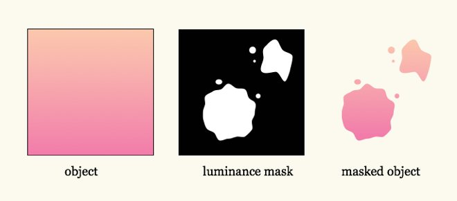 Illustration of the effect of  a luminance mask