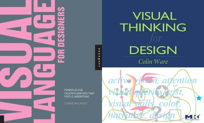 vVisual Language and Visual Thinking Book Covers